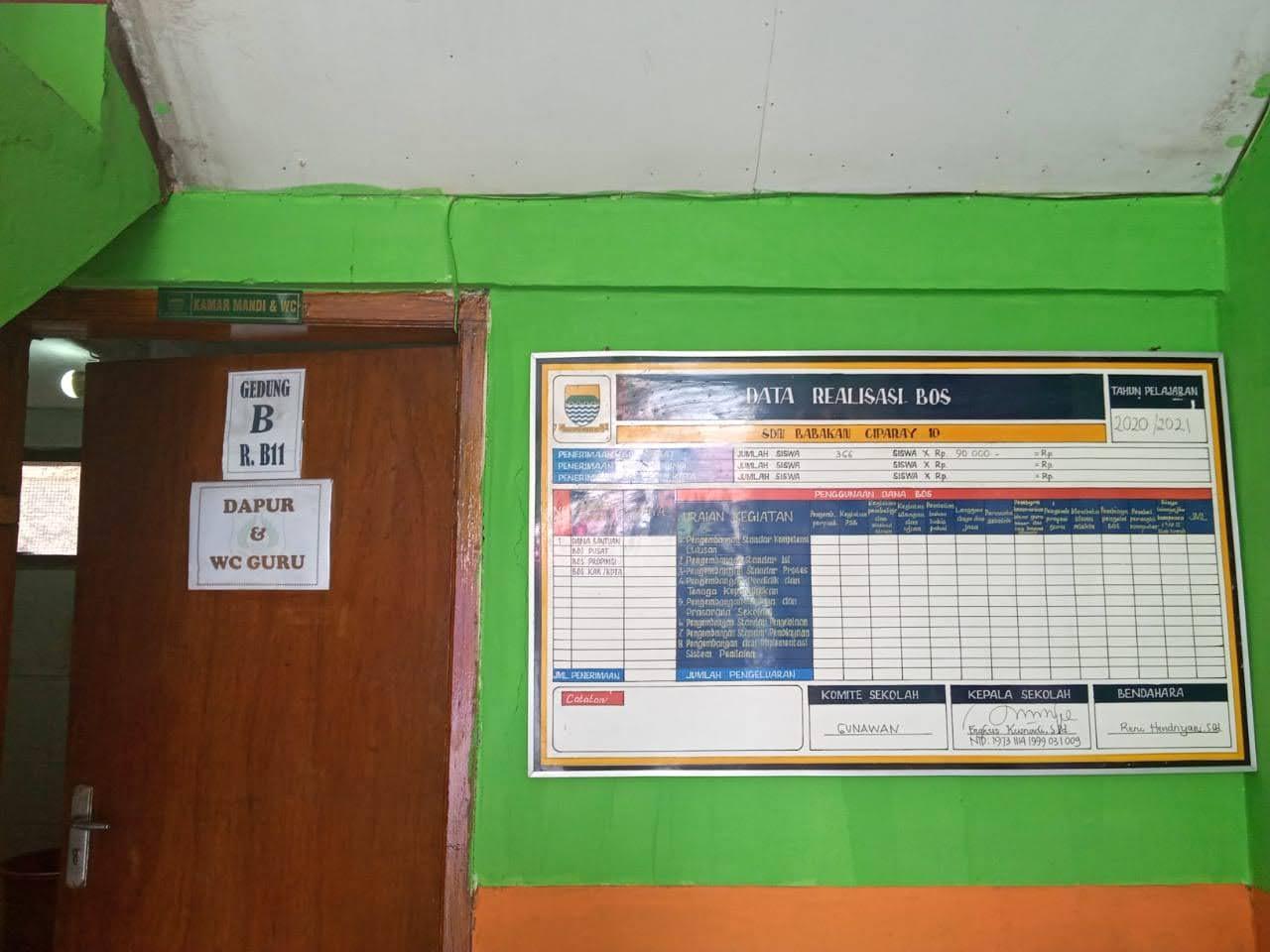 Foto Ruang Dapur dan WC Guru tampak depan